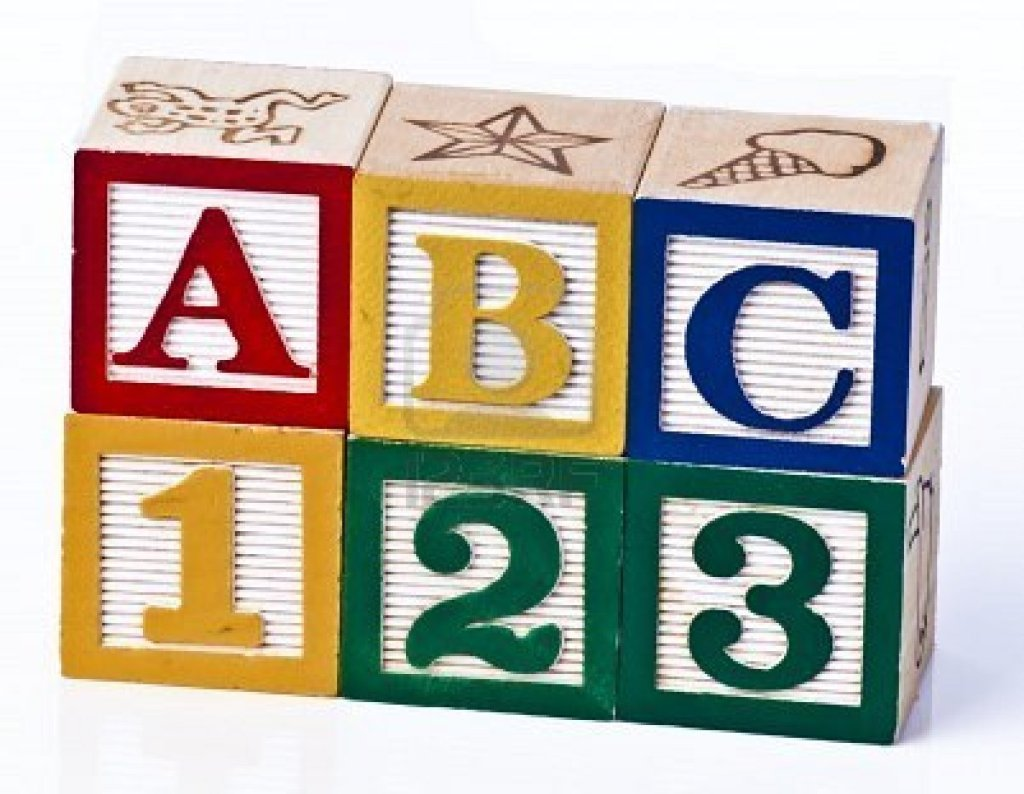 Image result for abcs 123s